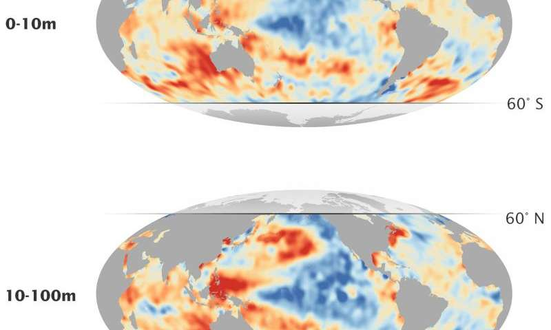 New study finds heat is being stored beneath the ocean surface