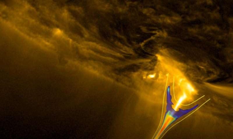 Shedding light on particle acceleration in solar flares