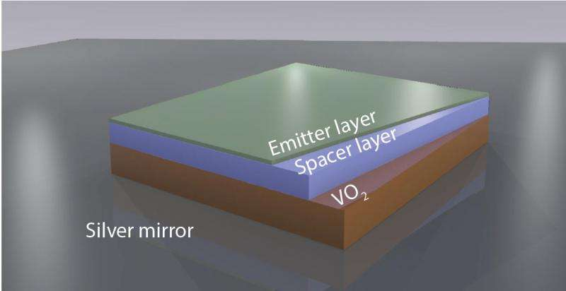 Researchers transform slow emitters into fast light sources