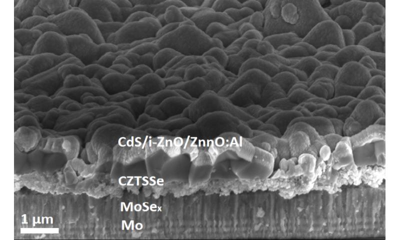Inkjet printing process for kesterite solar cells