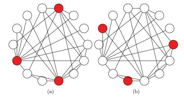 A social-network illusion that makes things appear more popular than they are