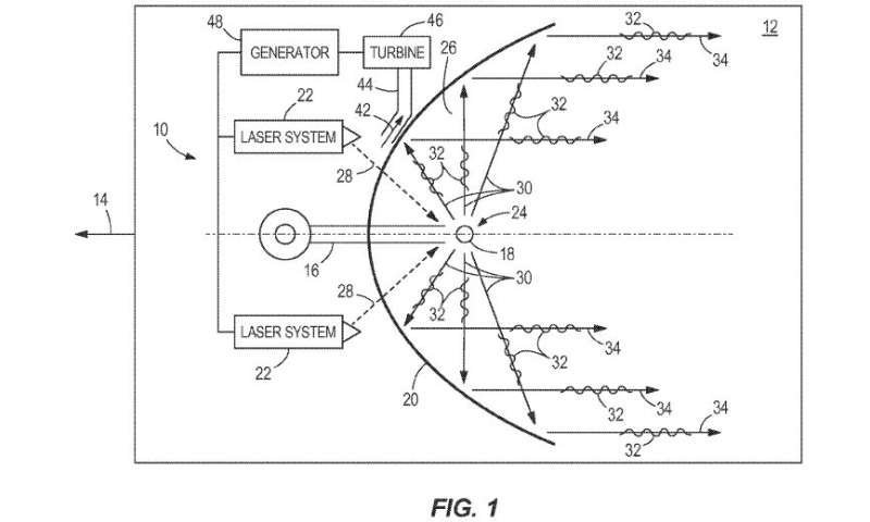 Boeing patent puts focus on laser-powered propulsion system