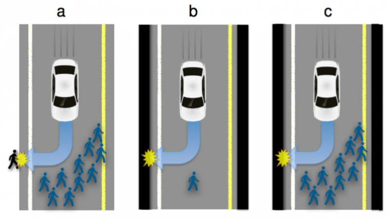 When self-driving cars drive the ethical questions