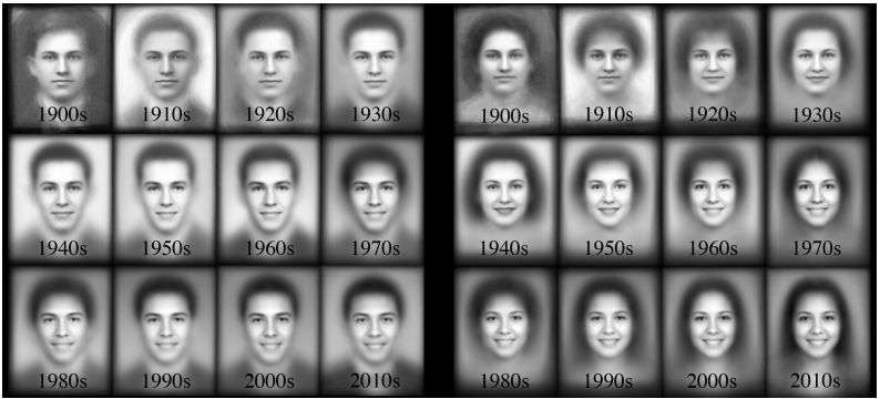 Saying cheese as style curiosity: Yearbook photos studied