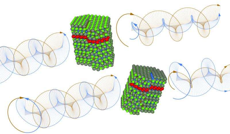 Nanoparticles naturally fall into left- and right-handed versions