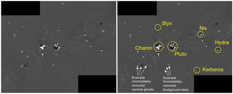 Kerberos Moon Of Plluto: New Horizons Spacecraft Stays The Course To Pluto