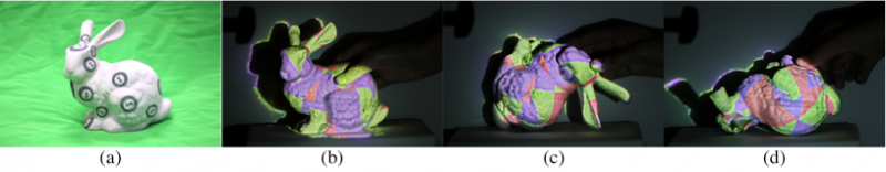 New technology for dynamic projection mapping on