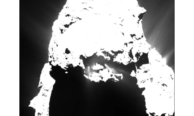 Rosetta's comet remains active after nightfall and emits dust jets into space