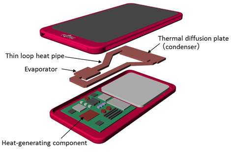 Fujitsu develops thin cooling device for compact electronics