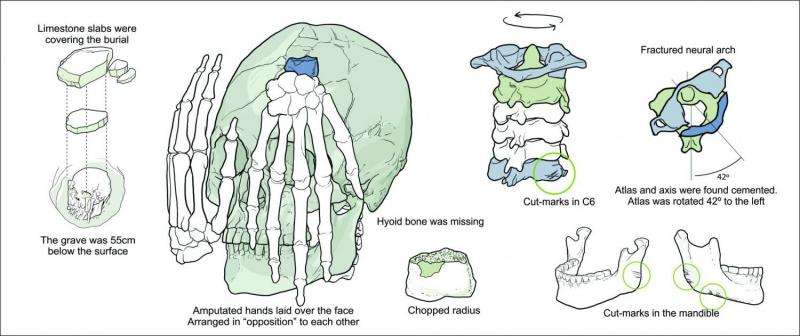 9,000 year-old ritualized decapitation found in Brazil