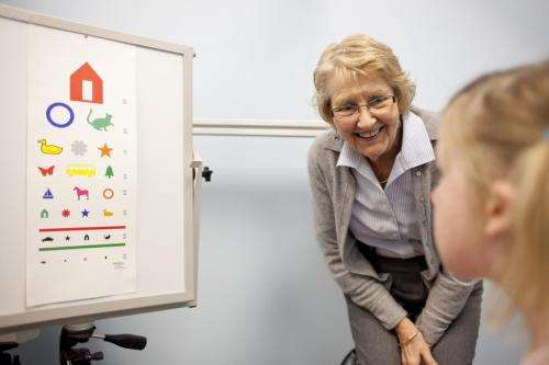 Advanced 3-D facial imaging may aid in early detection of autism