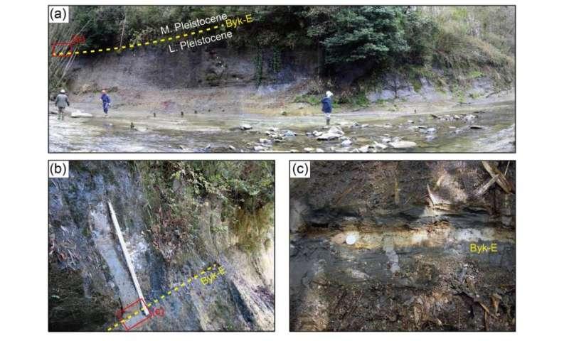 radioactive dating of rock layers