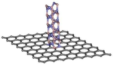 Better together: graphene-nanotube hybrid switches