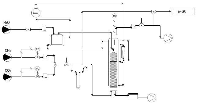 Biogas to biomethane upgrading by water absorption column at low pressure and temperature