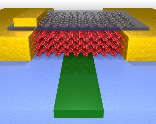 Black phosphorus is new 'wonder material' for improving optical communication
