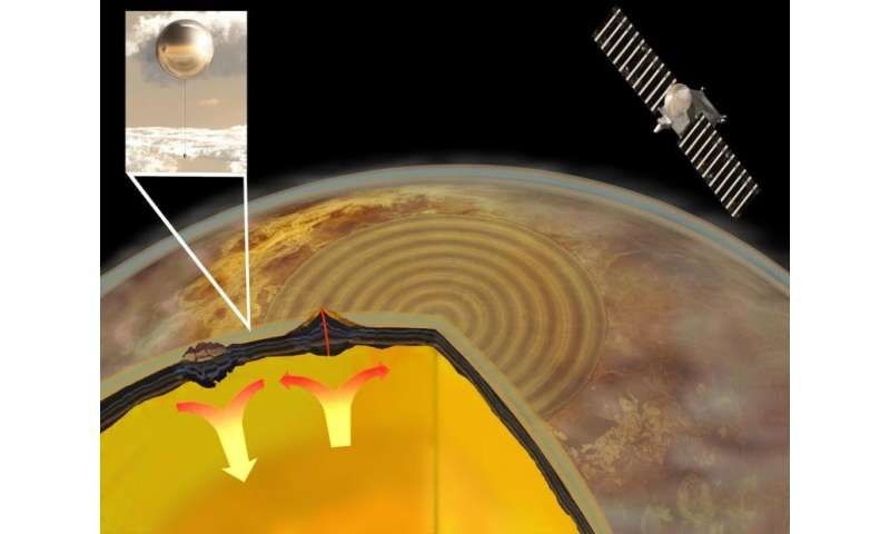Can sound help us detect 'earthquakes' on Venus?