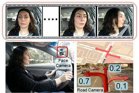 Car safety system could anticipate driver's mistakes