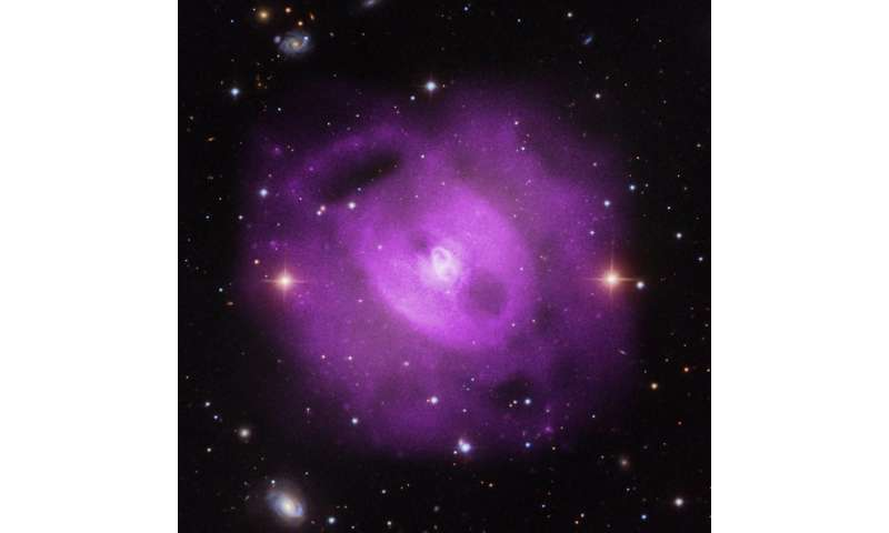 Chandra finds evidence for serial black hole eruptions