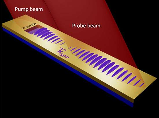 Could Computers Reach Light Speed?