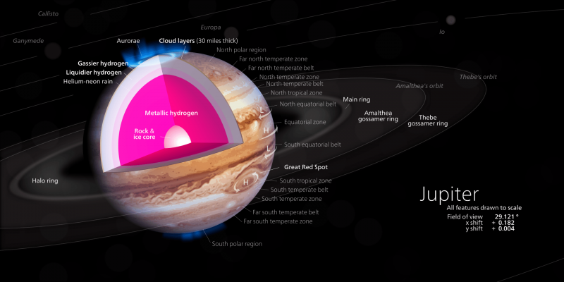 Could we terraform Jupiter?