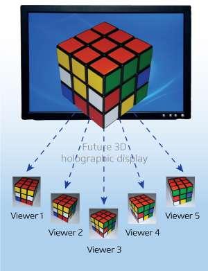 Creating high-resolution 3D videos