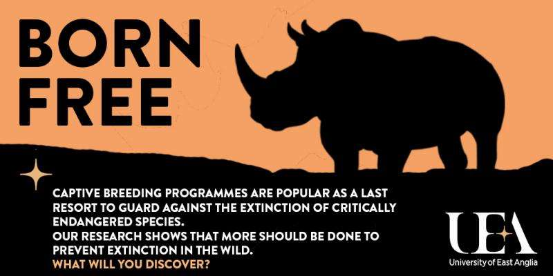 Critically endangered species should be left to breed in the wild
