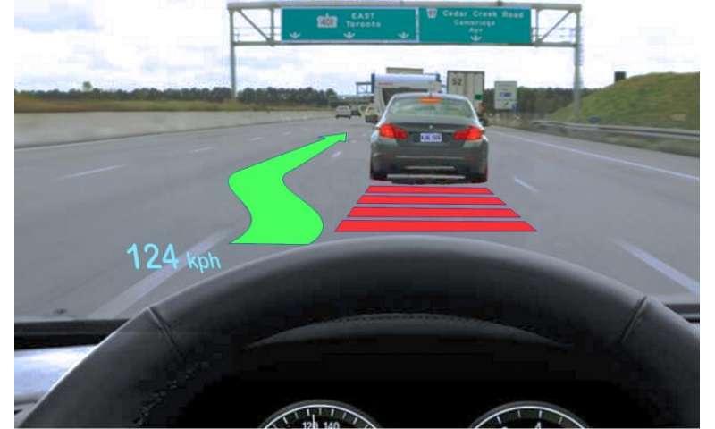 Digital messages on vehicle windshields make driving less safe