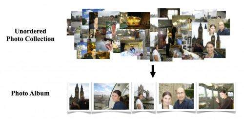 Disney Research creates automated method to assemble story-driven photo albums