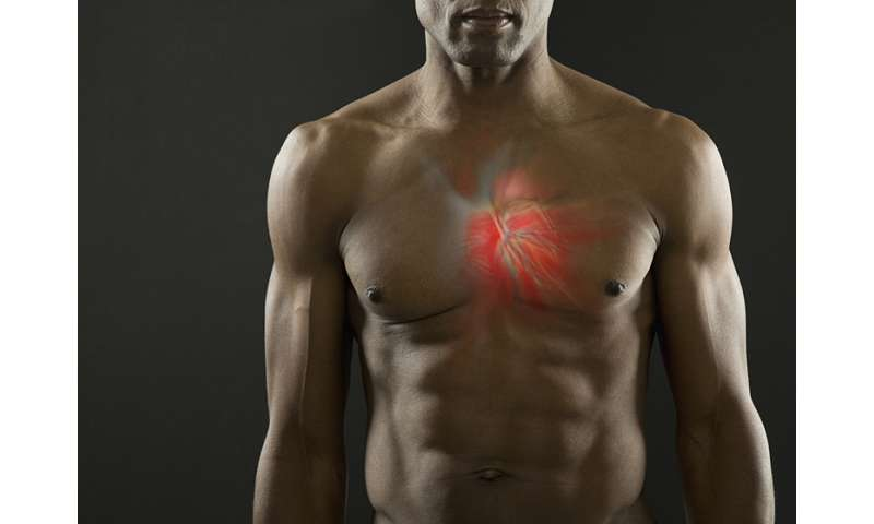 Do hearts fail because they're hooked on blood sugar?