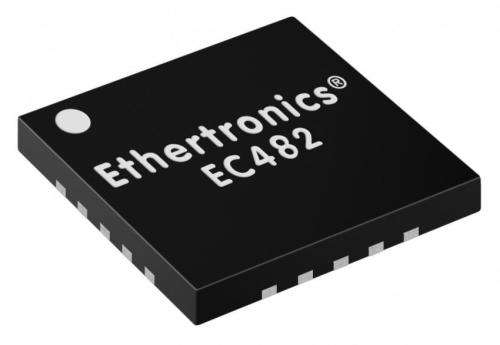 EtherChip EC482 will bring