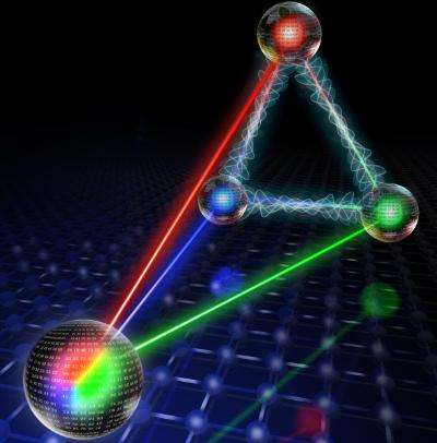 Extending Einstein's spooky action for use in quantum networks