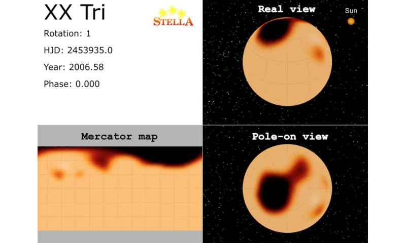 First movie of stellar-surface evolution beyond our Solar System