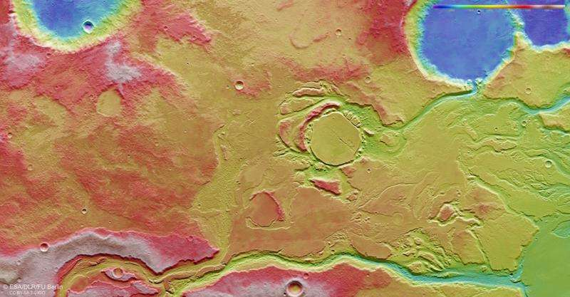 Flash floods in Mangala Valles via Mars Express orbiter