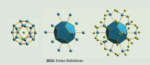 Fullerene chemistry with silicon