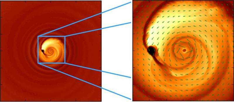 Funky light signal from colliding black holes explained