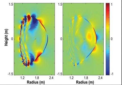 Fusion researchers make breakthrough on ELMs mitigation