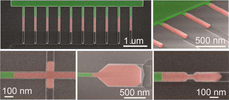 Futuristic components on silicon chips, fabricated successfully