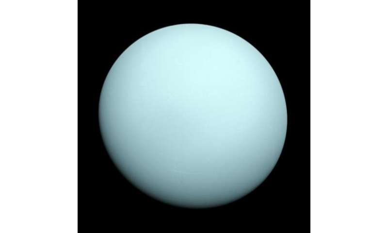Giant methane storms on Uranus