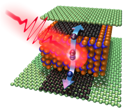 Graphene teams up with two-dimensional crystals for faster data communications
