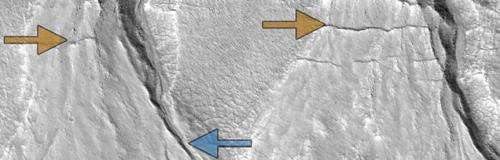 Gully patterns document Martian climate cycles