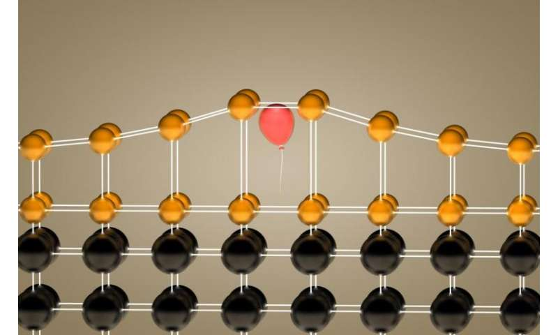 Helium 'balloons' offer new path to control complex materials