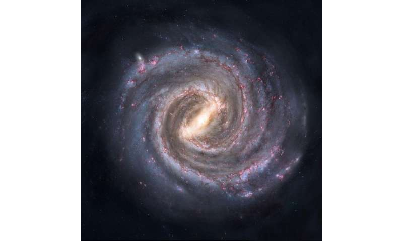 How do galaxies die?