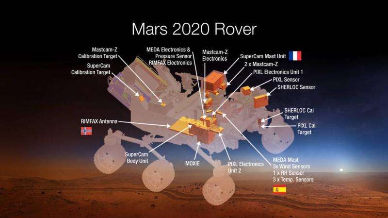 How much contamination is okay on Mars 2020 rover?