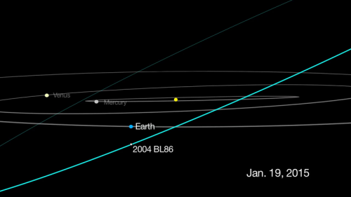 Huge asteroid 2004 BL86 to fly by Earth