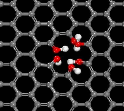 Imperfect graphene opens door to better fuel cells