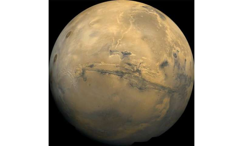 Interesting facts about planet Mars