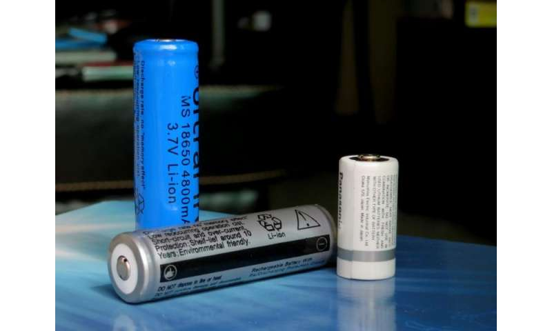 Layered compounds for li-ion batteries
