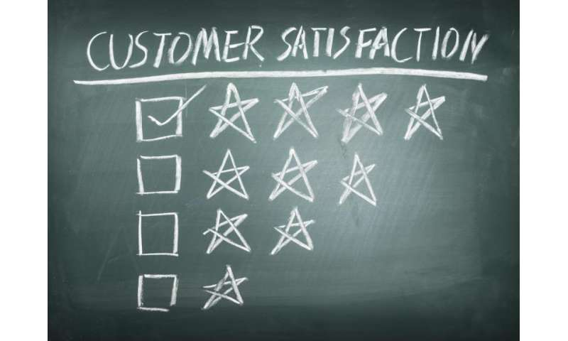 Marketing: How does business debt affect firm value and consumer satisfaction?