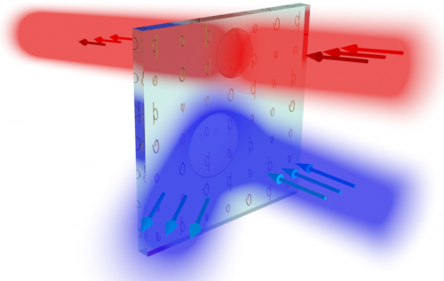 Metamaterials used to make metamirrors capable of reflecting