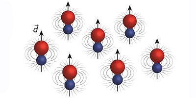 MIT team creates ultracold molecules